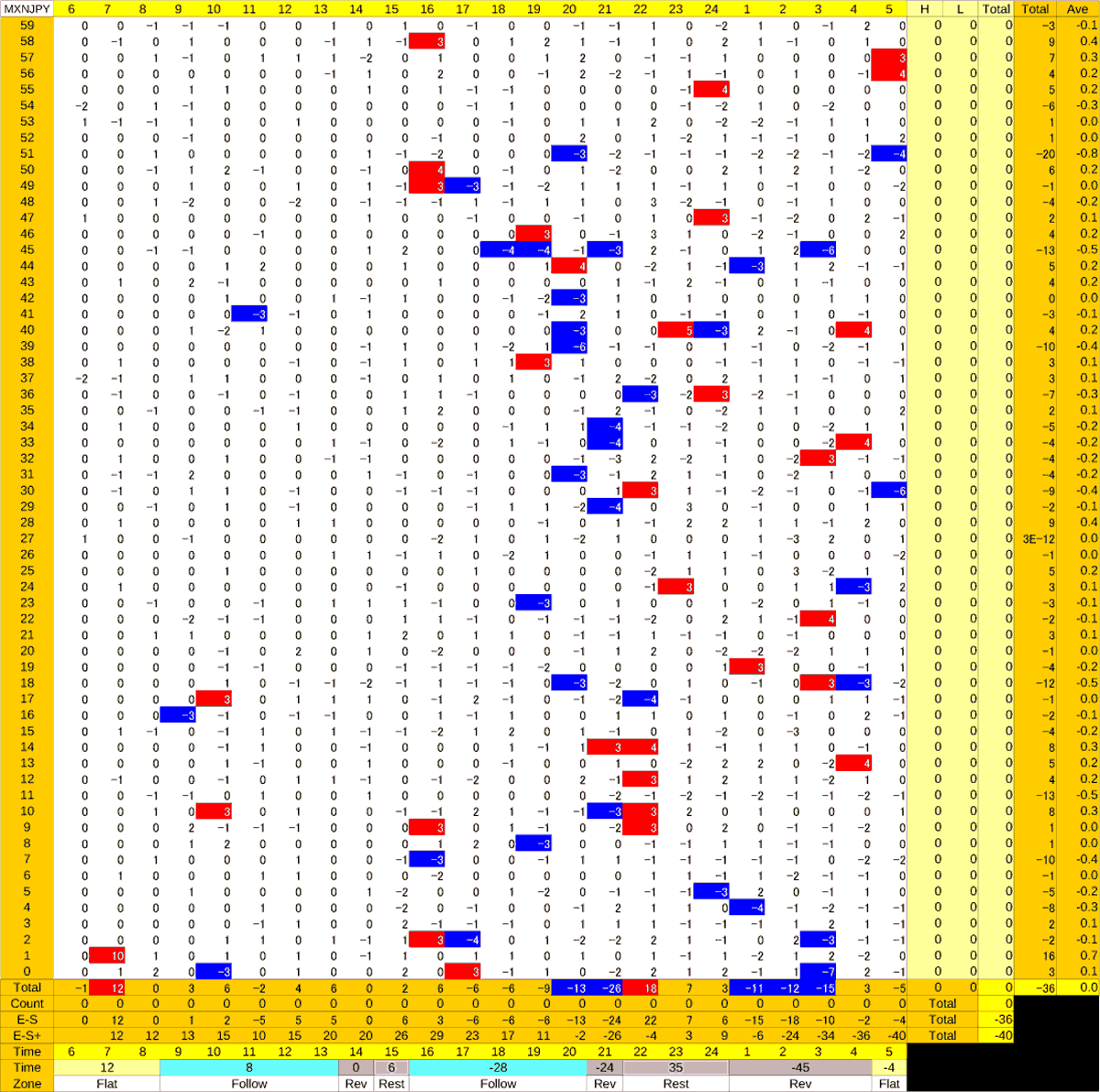 20200723_HS(3)MXNJPY
