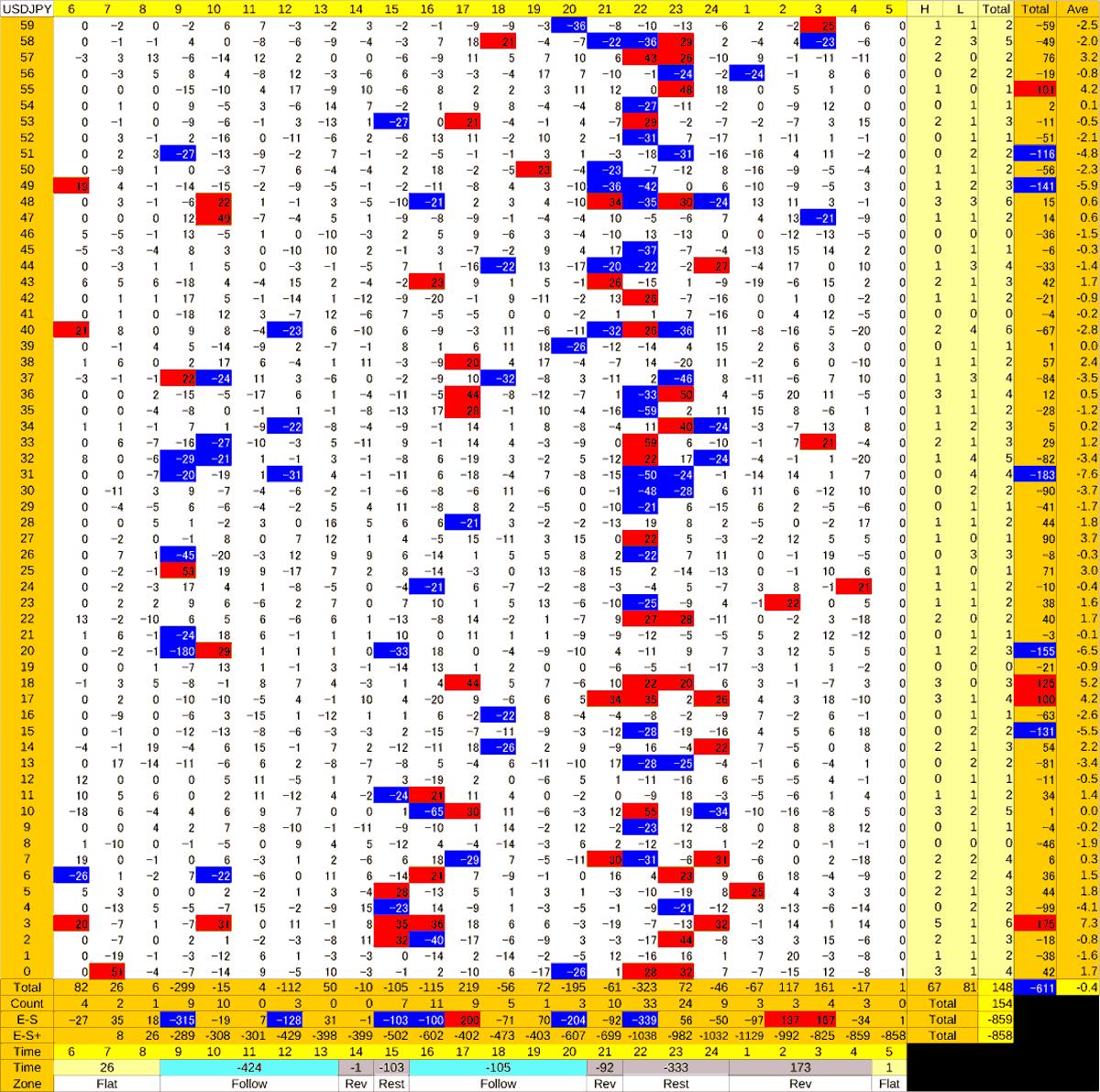 20200724_HS(1)USDJPY