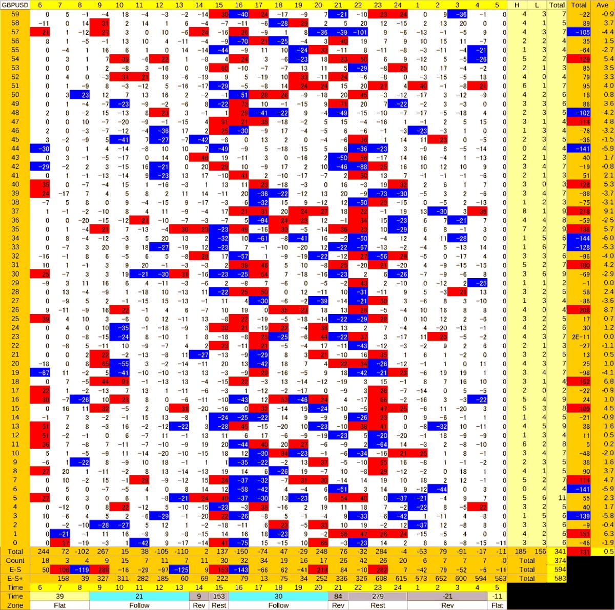 20200724_HS(2)GBPUSD