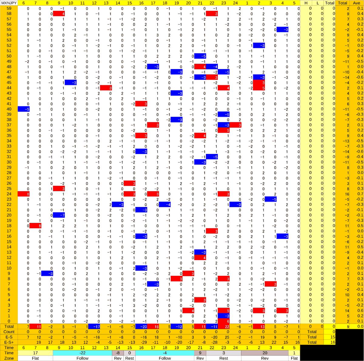 20200724_HS(3)MXNJPY