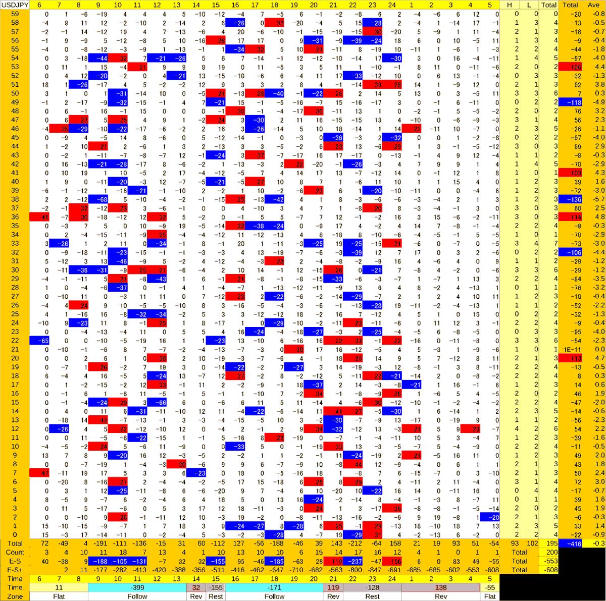 20200727_HS(1)USDJPY
