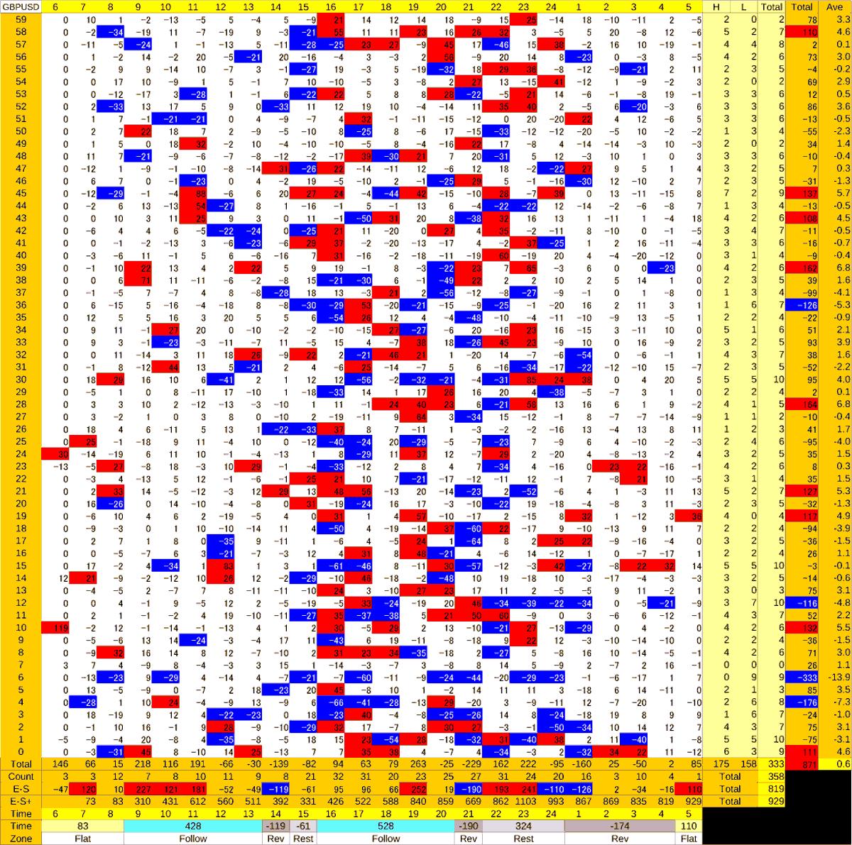 20200727_HS(2)GBPUSD
