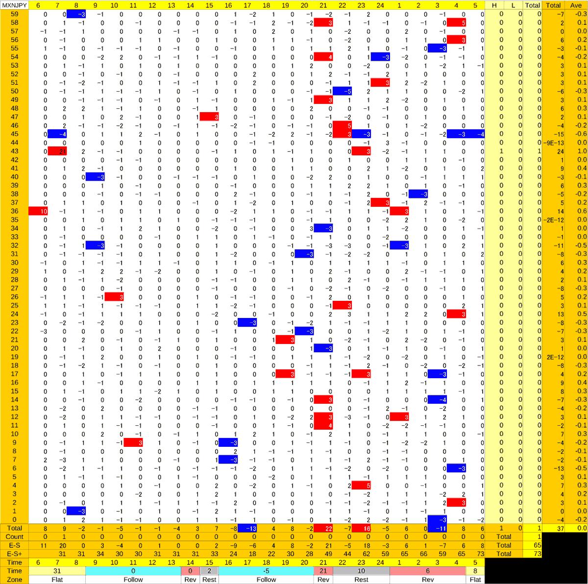 20200727_HS(3)MXNJPY