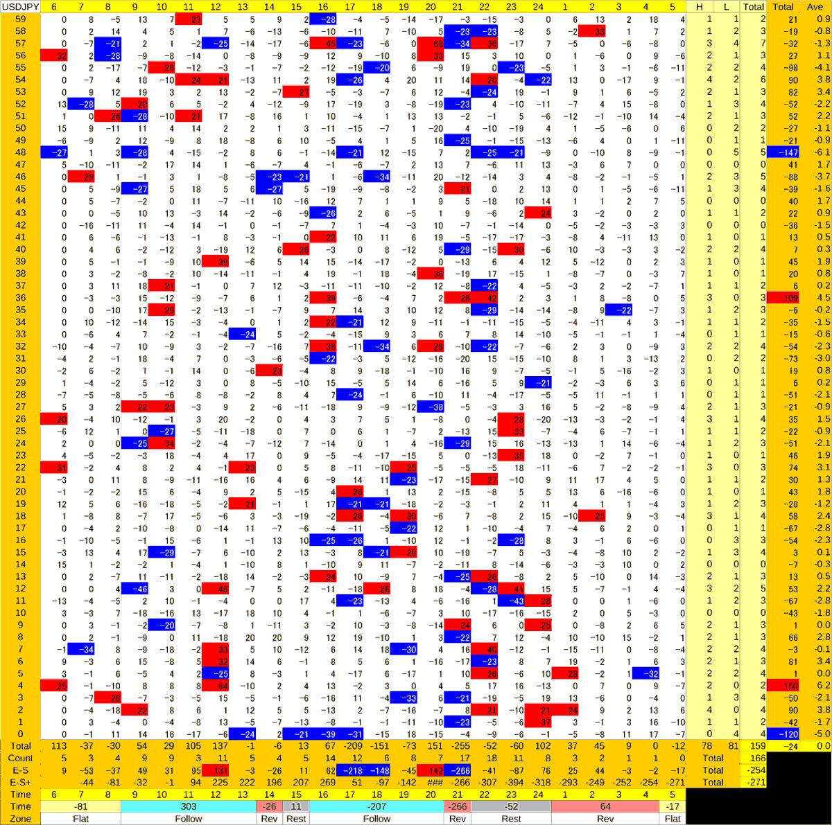 20200728_HS(1)USDJPY