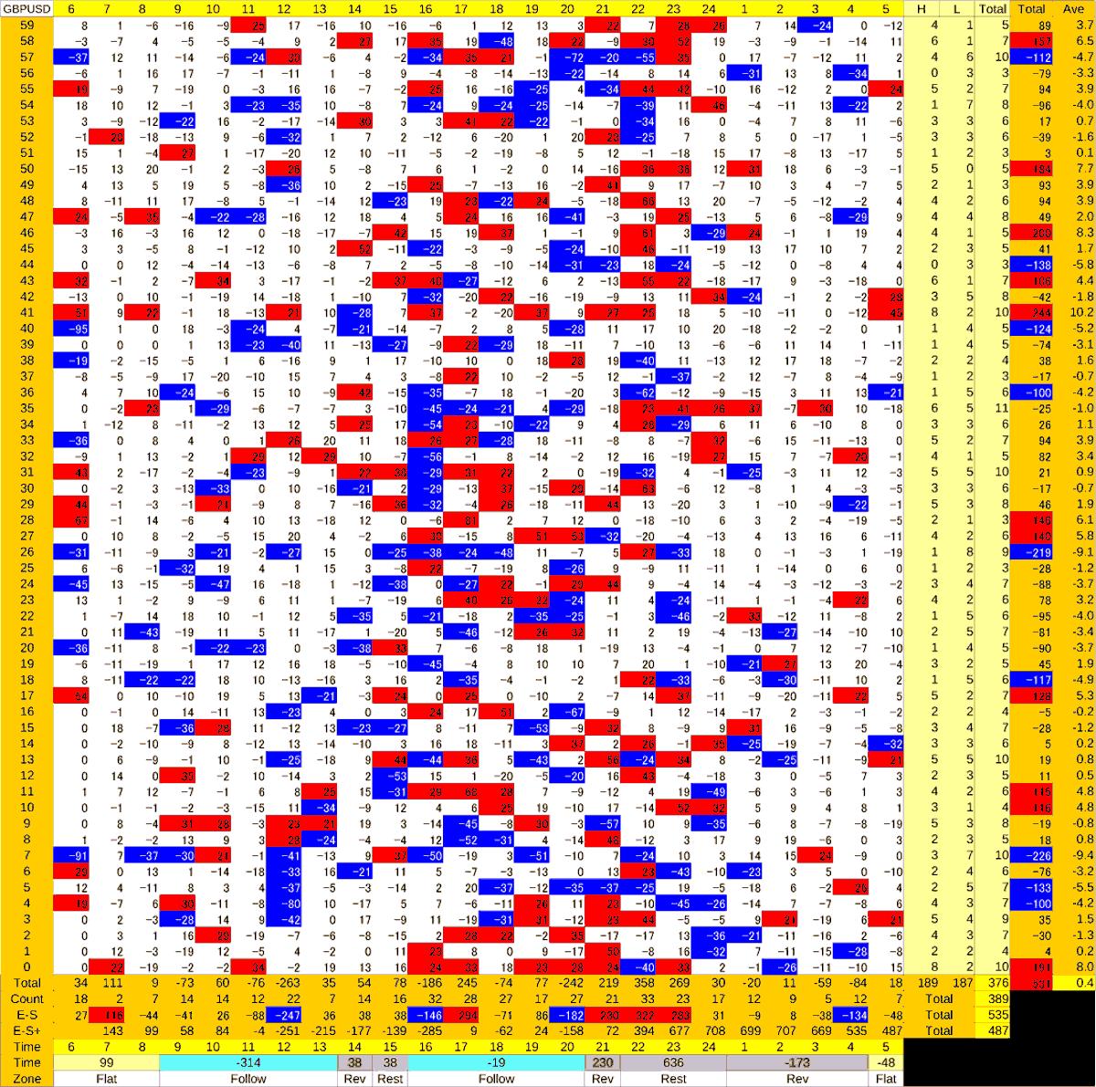 20200728_HS(2)GBPUSD