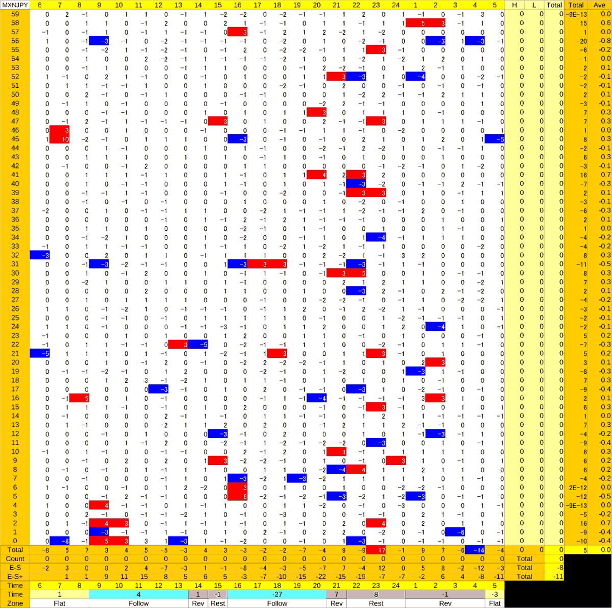 20200728_HS(3)MXNJPY