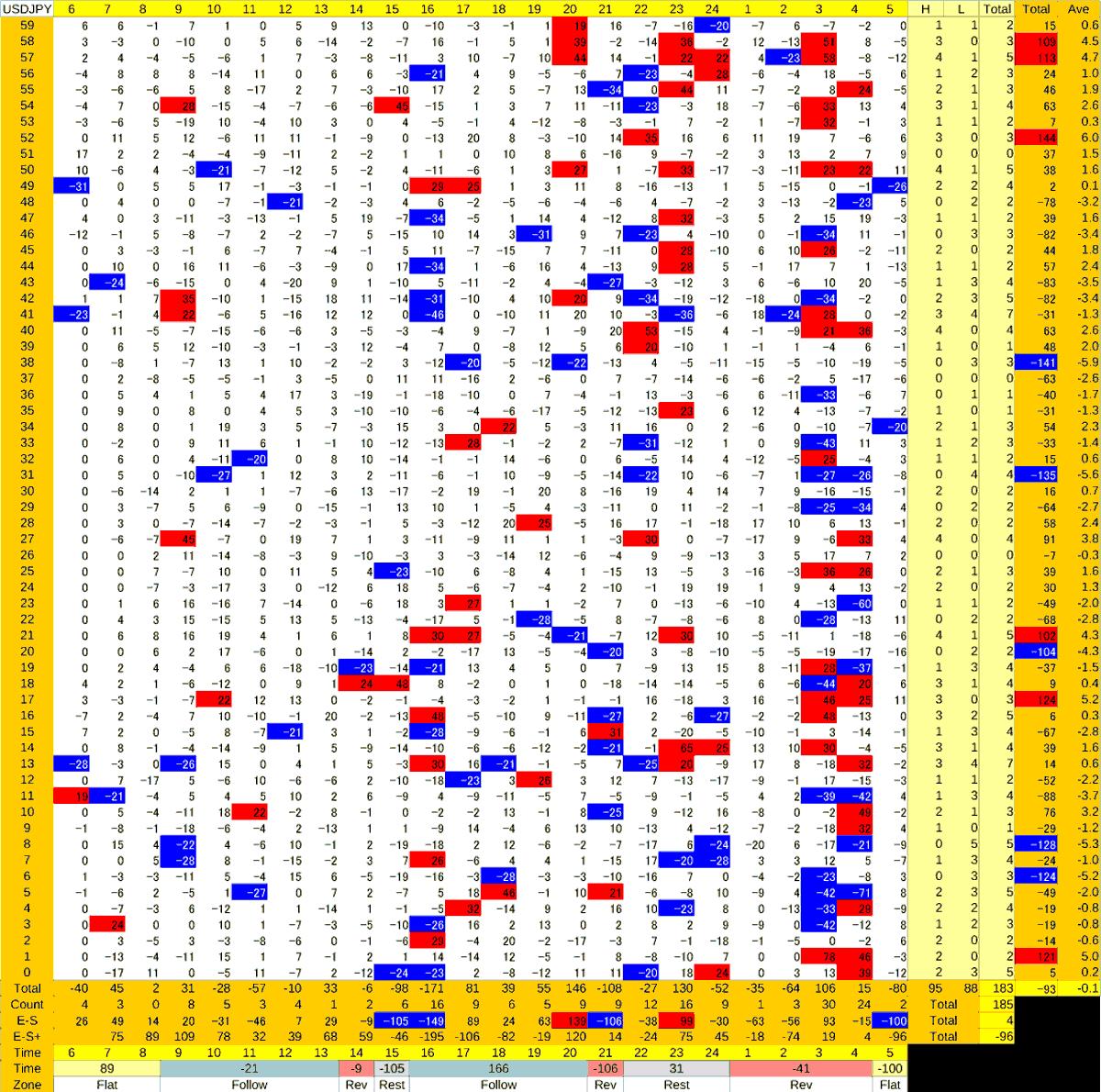 20200729_HS(1)USDJPY
