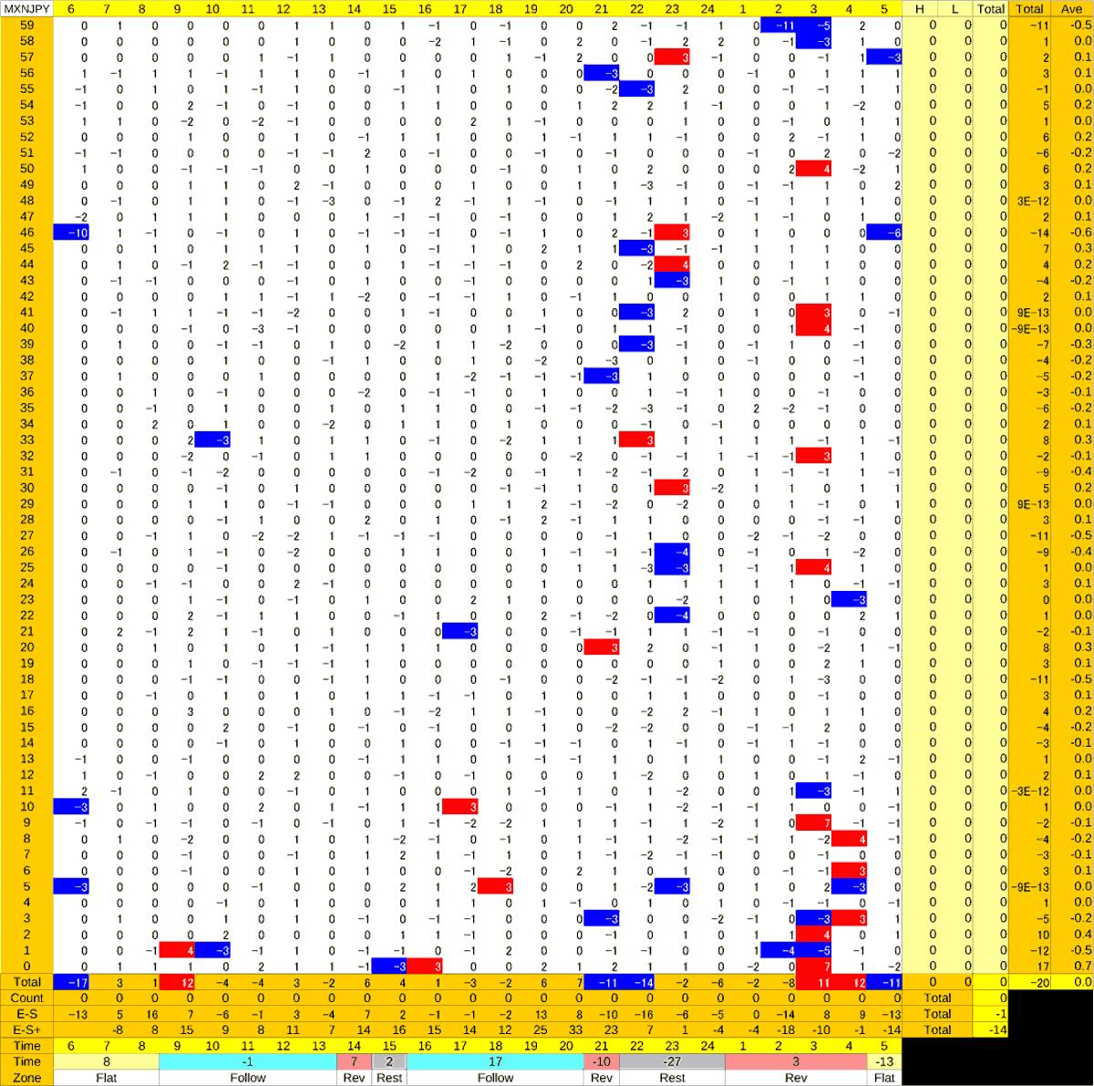 20200729_HS(3)MXNJPY