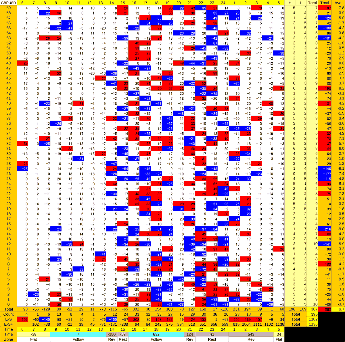 20200730_HS(2)GBPUSD