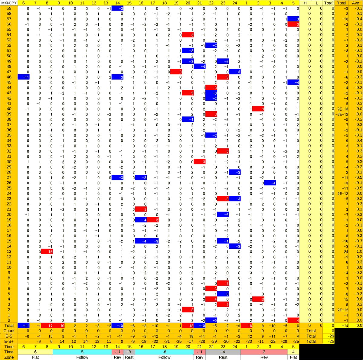 20200730_HS(3)MXNJPY