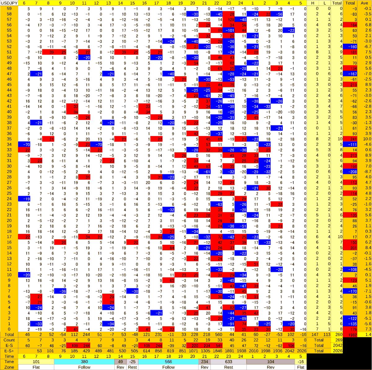 20200731_HS(1)USDJPY