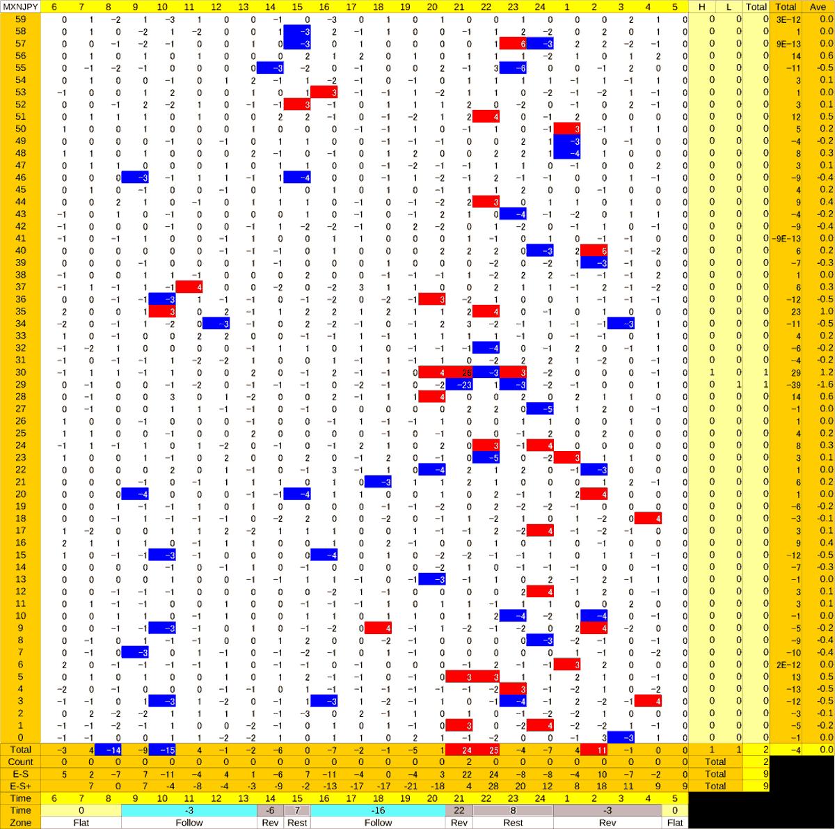 20200731_HS(3)MXNJPY