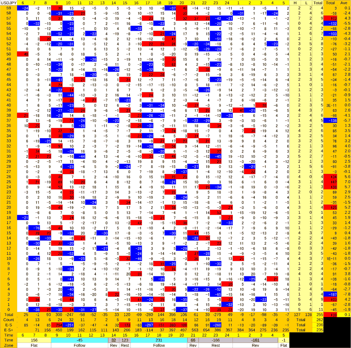 20200803_HS(1)USDJPY