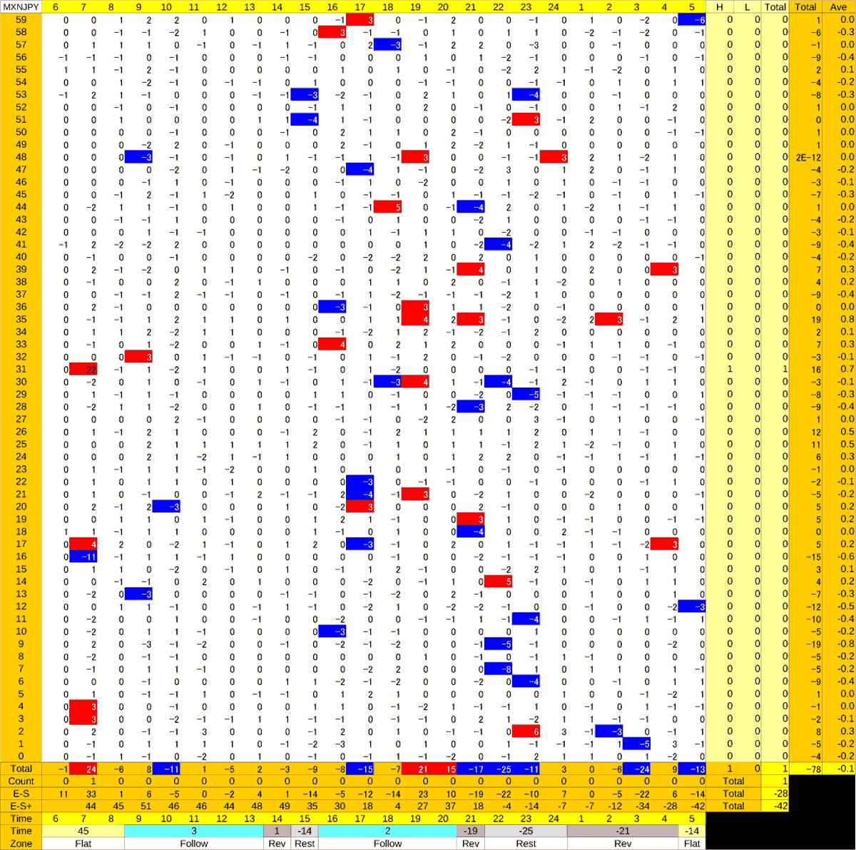 20200803_HS(3)MXNJPY
