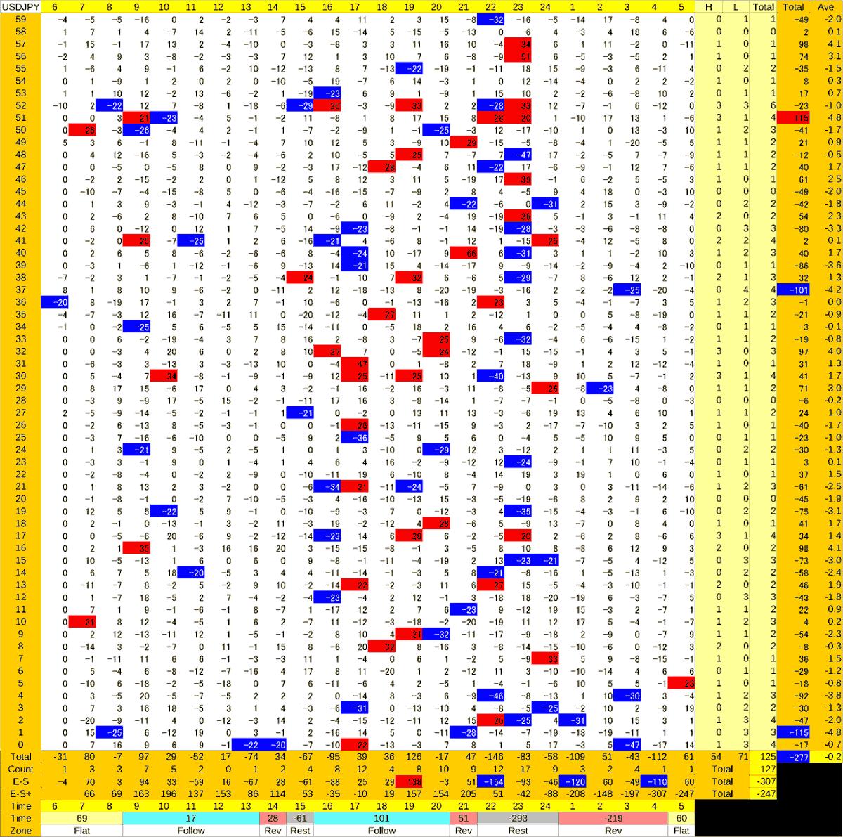 20200804_HS(1)USDJPY