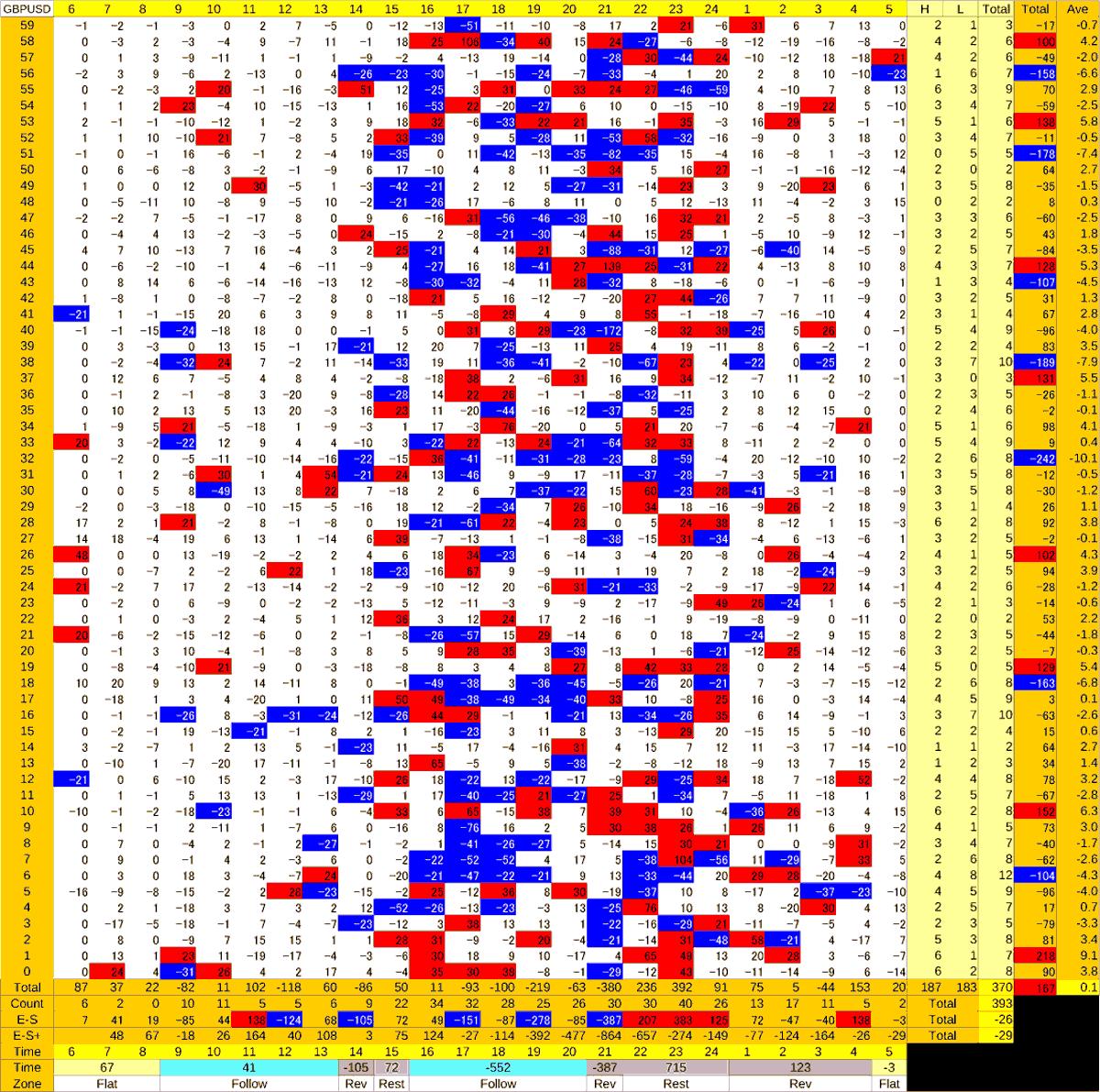 20200804_HS(2)GBPUSD