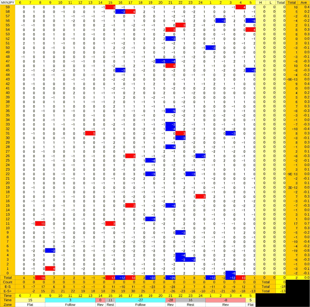 20200804_HS(3)MXNJPY