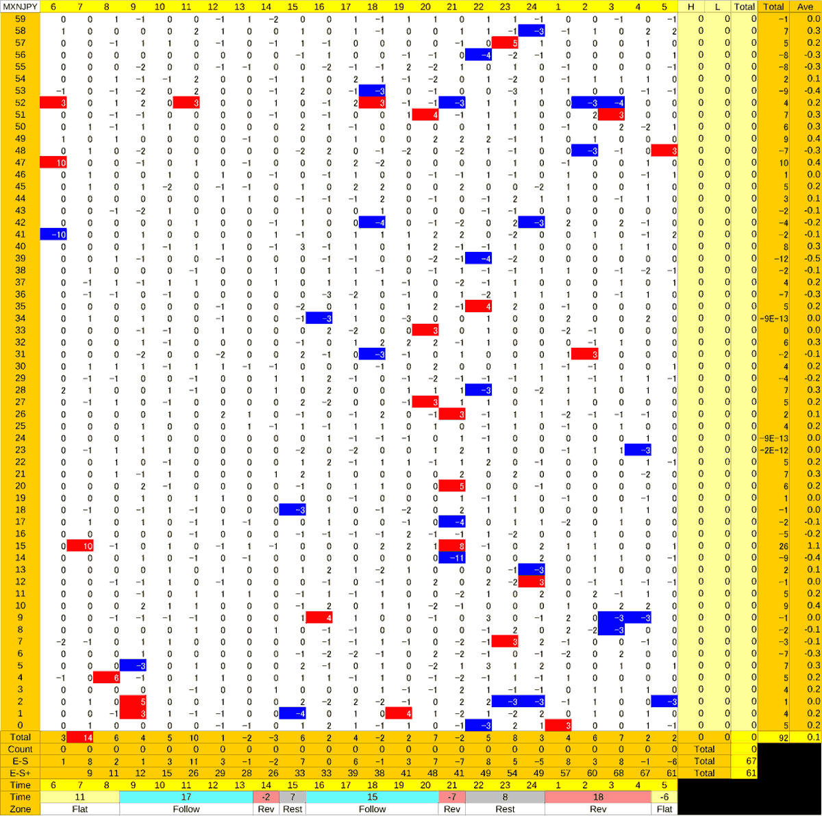 20200805_HS(3)MXNJPY