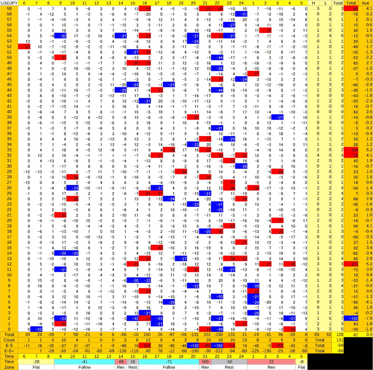 20200806_HS(1)USDJPY