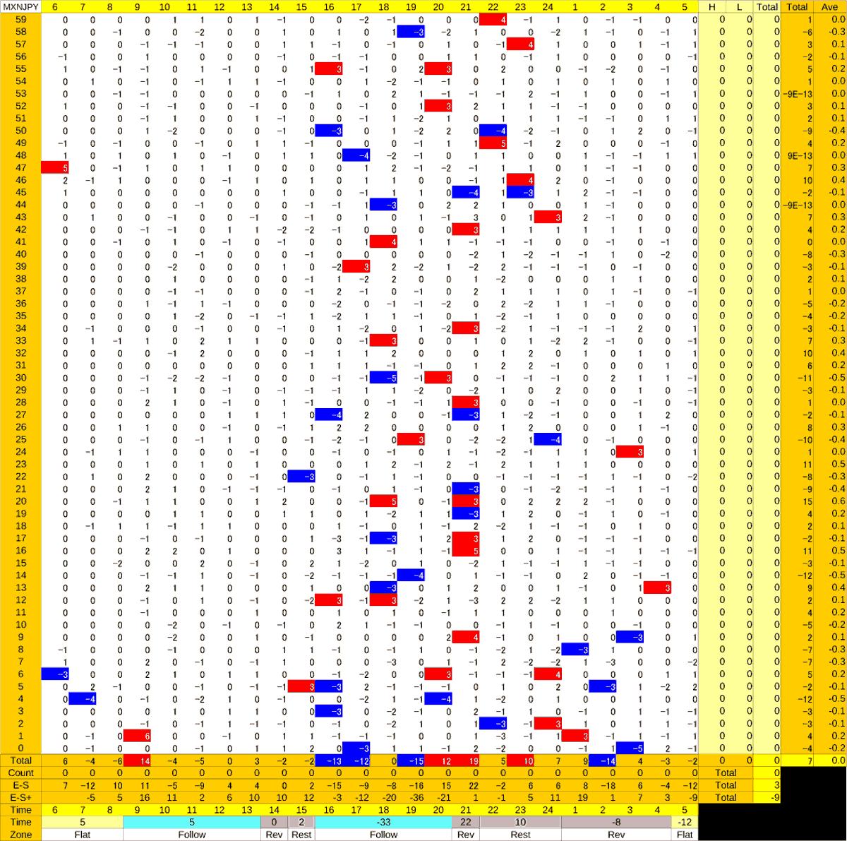 20200806_HS(3)MXNJPY