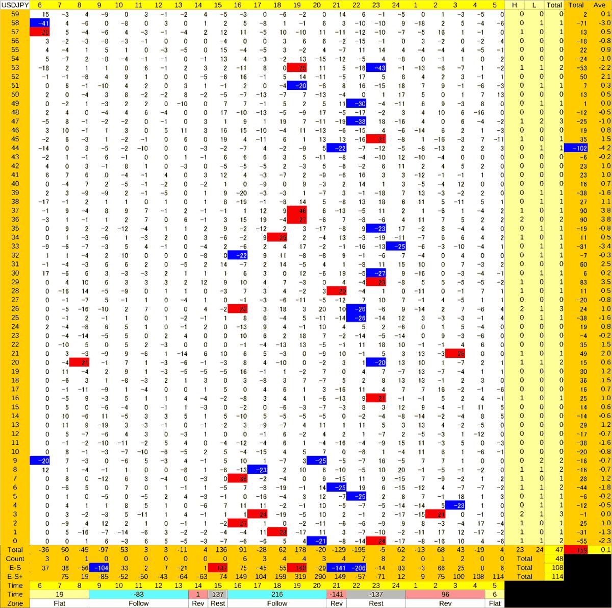 20200810_HS(1)USDJPY