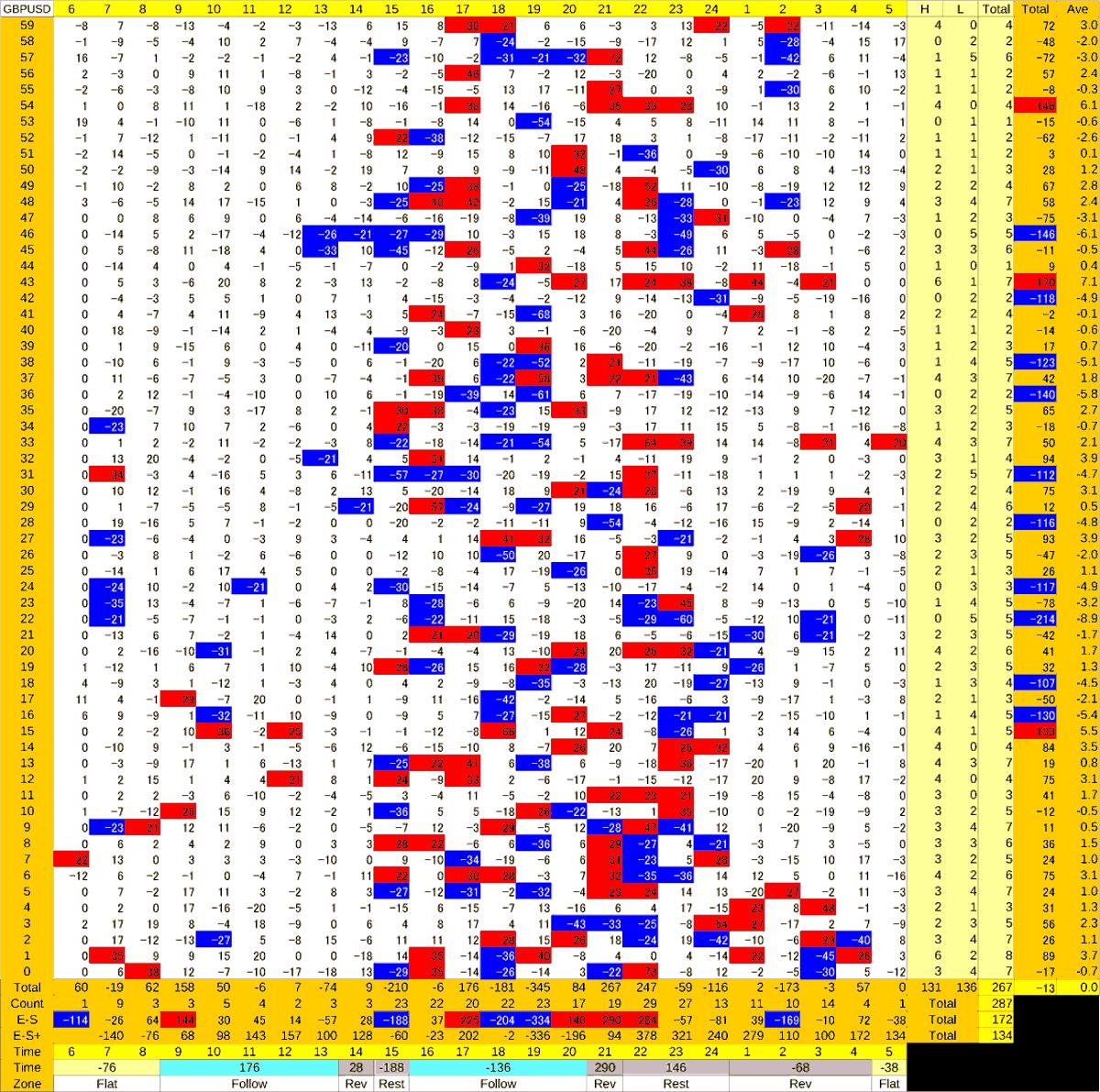 20200810_HS(2)GBPUSD
