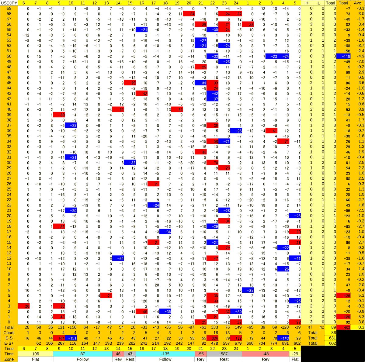 20200811_HS(1)USDJPY
