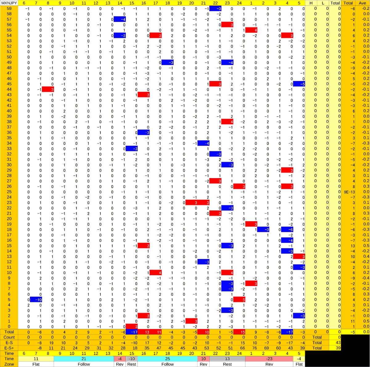 20200811_HS(3)MXNJPY