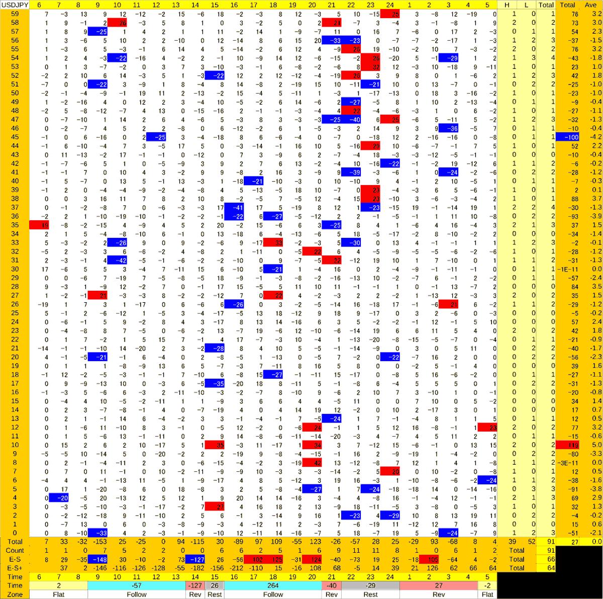 20200813_HS(1)USDJPY
