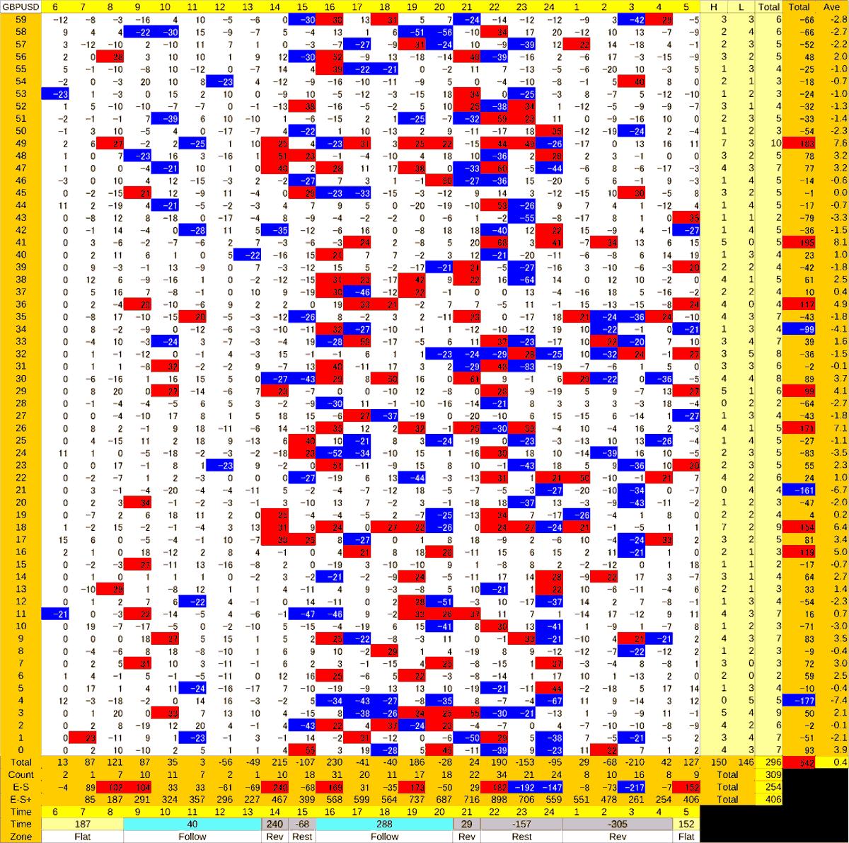 20200813_HS(2)GBPUSD