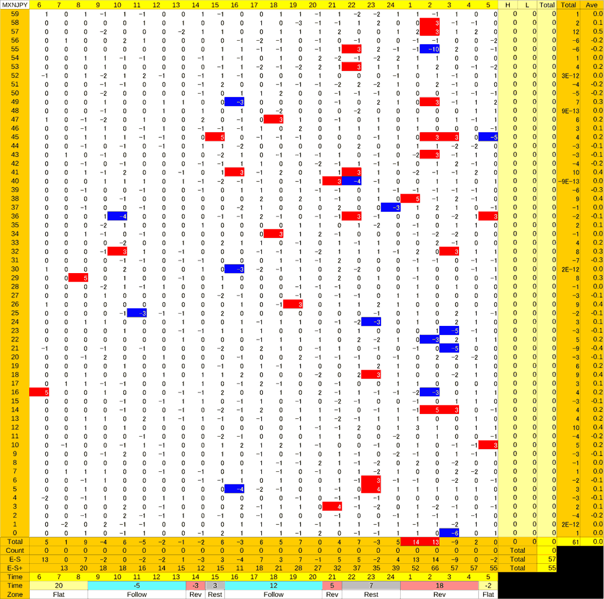 20200813_HS(3)MXNJPY