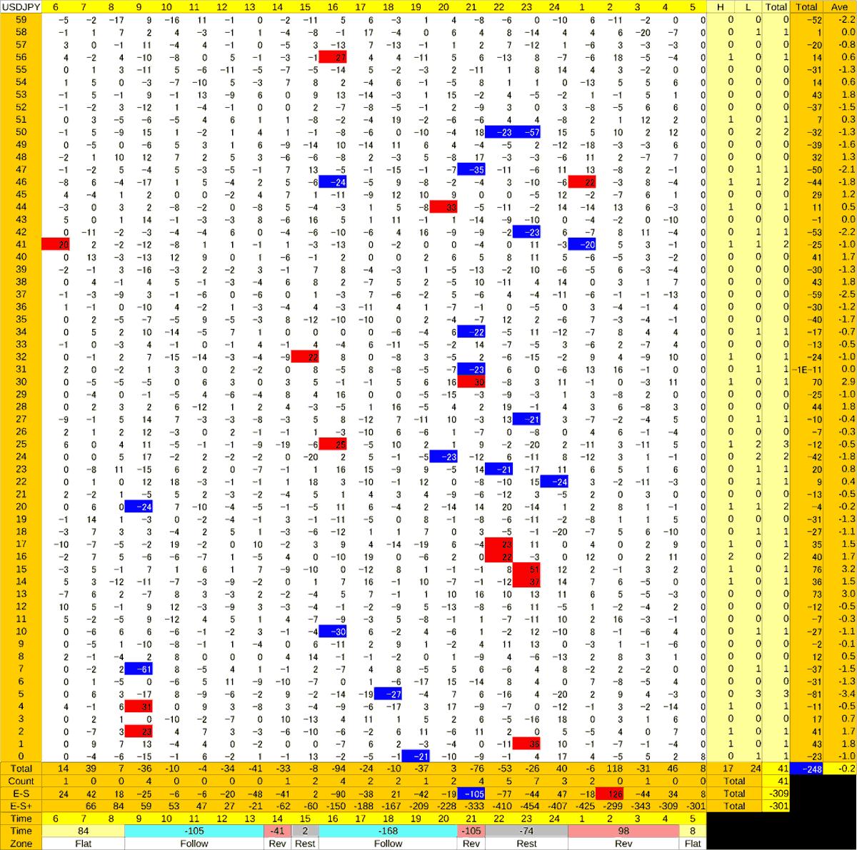 20200814_HS(1)USDJPY