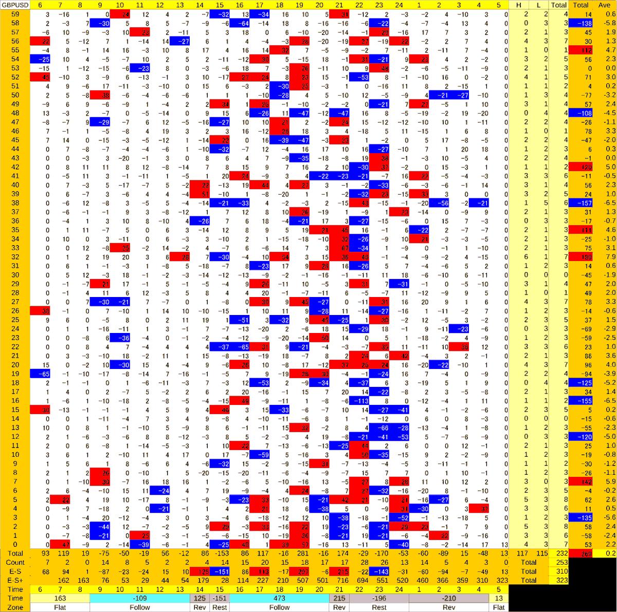 20200814_HS(2)GBPUSD