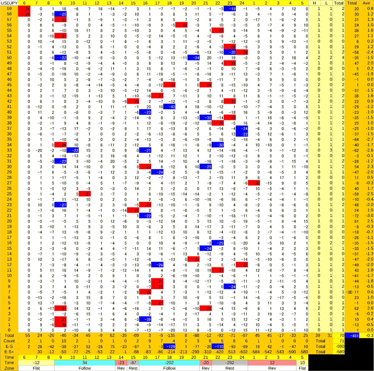 20200817_HS(1)USDJPY