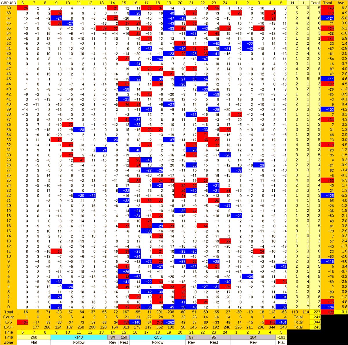 20200817_HS(2)GBPUSD