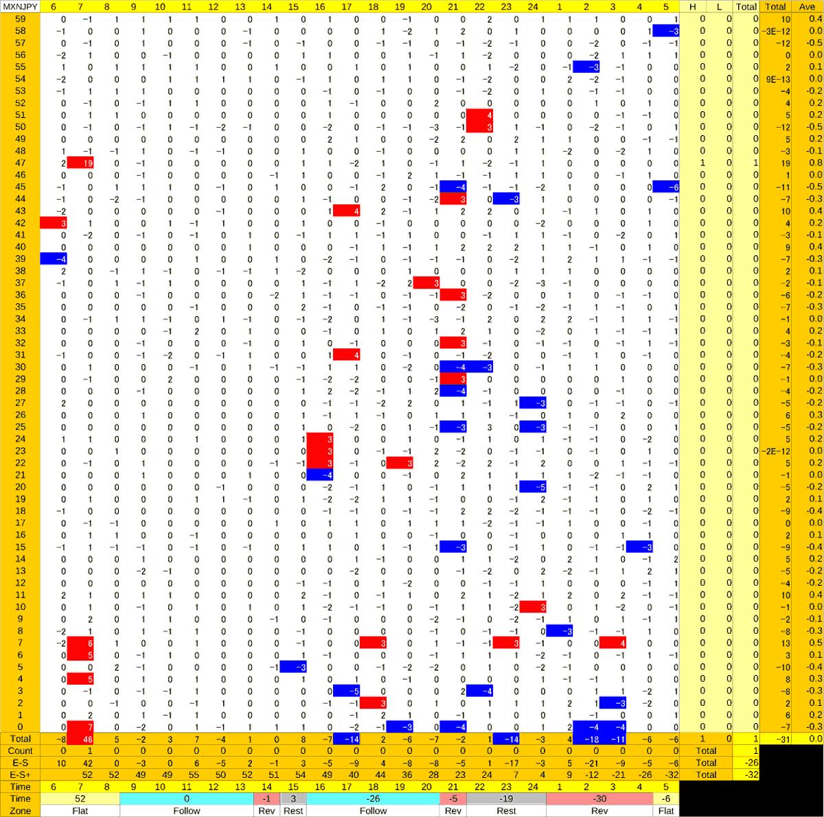 20200817_HS(3)MXNJPY