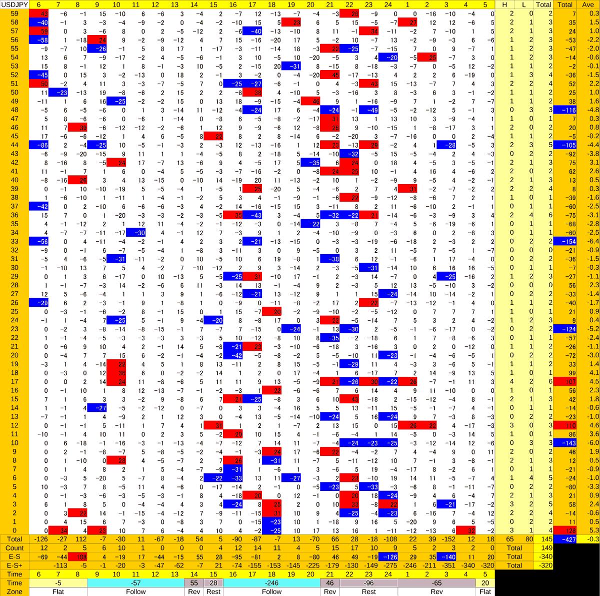 20200820_HS(1)USDJPY