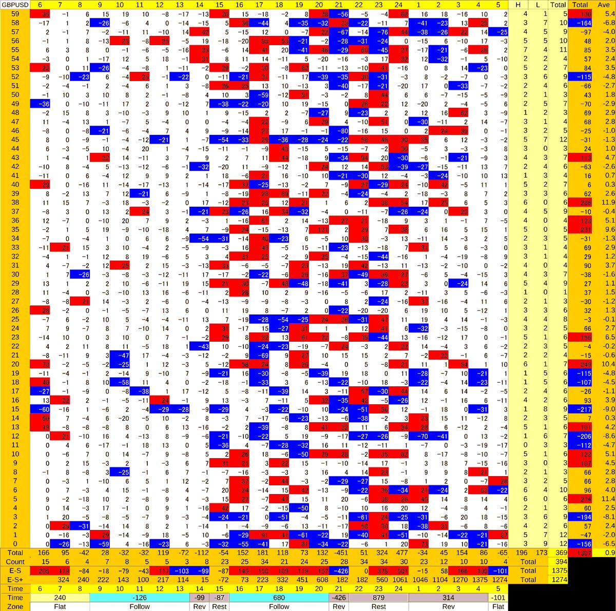 20200820_HS(2)GBPUSD