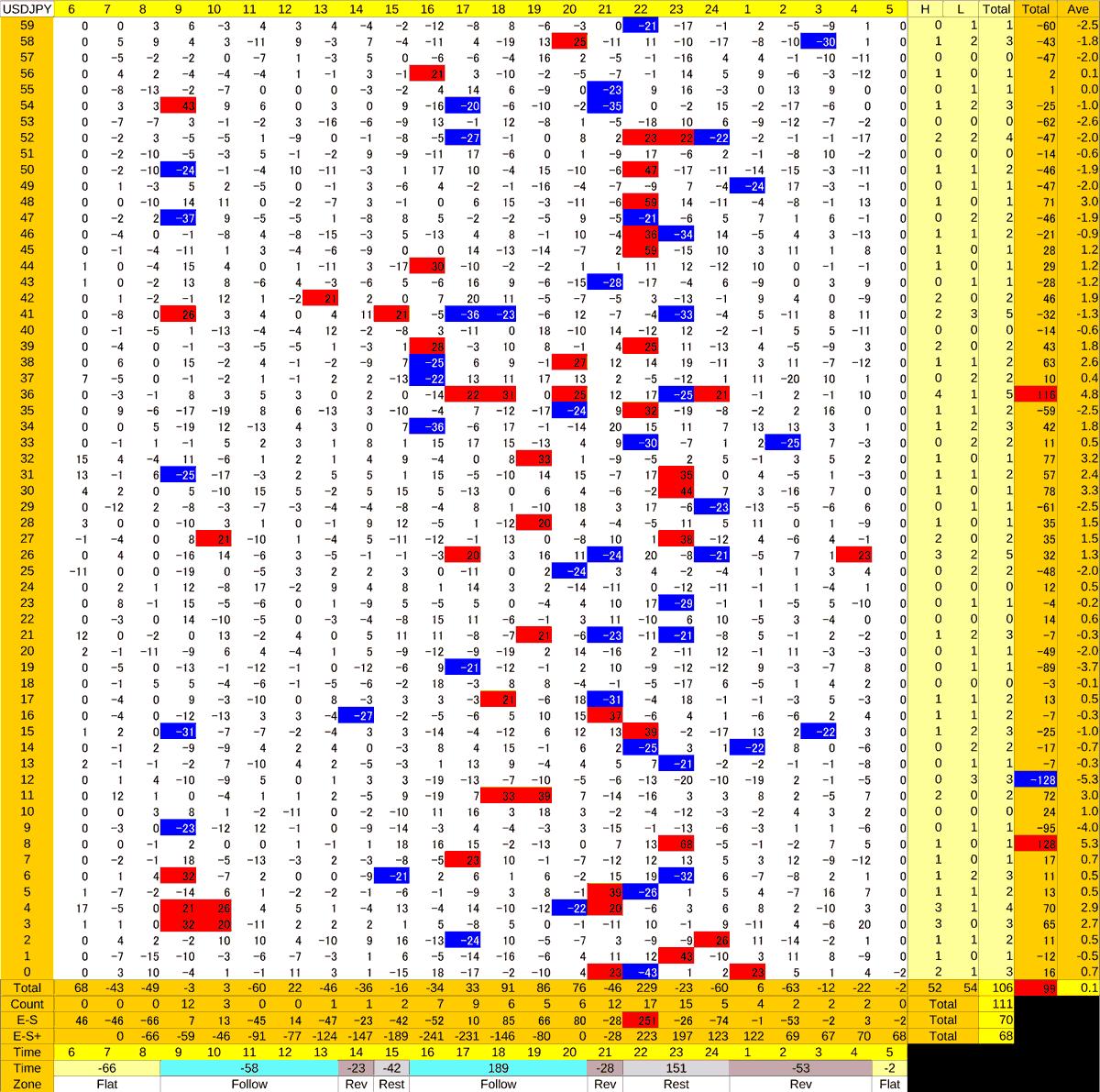 20200821_HS(1)USDJPY