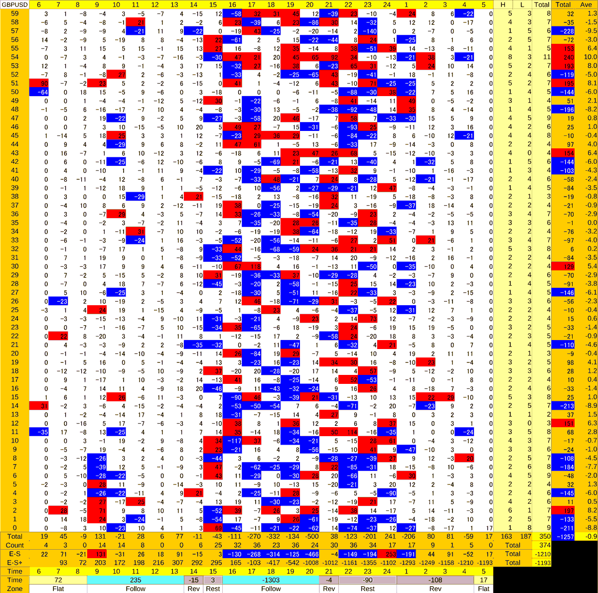 20200821_HS(2)GBPUSD