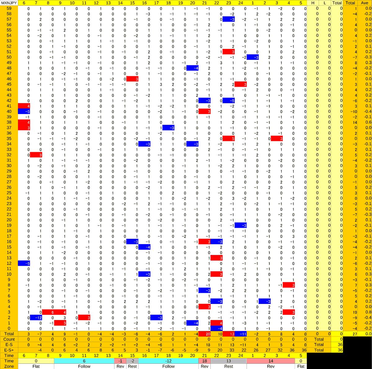 20200821_HS(3)MXNJPY