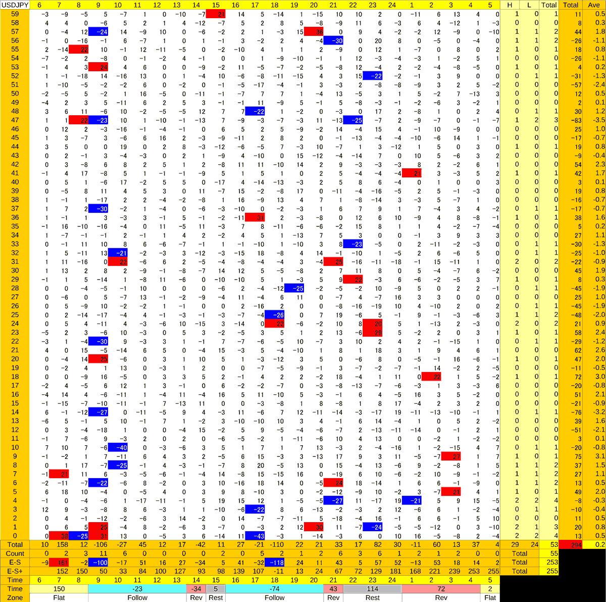 20200824_HS(1)USDJPY