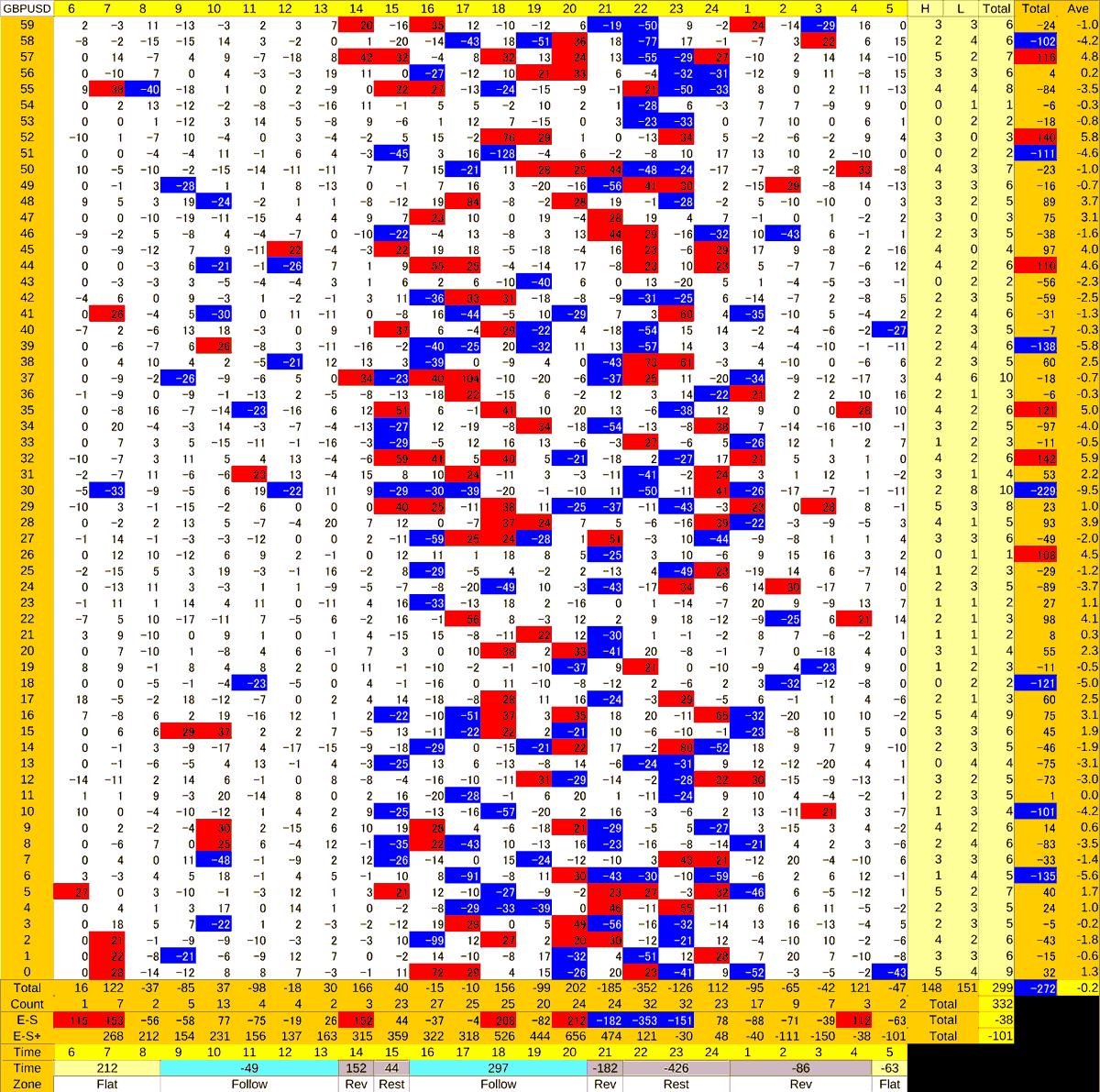 20200824_HS(2)GBPUSD