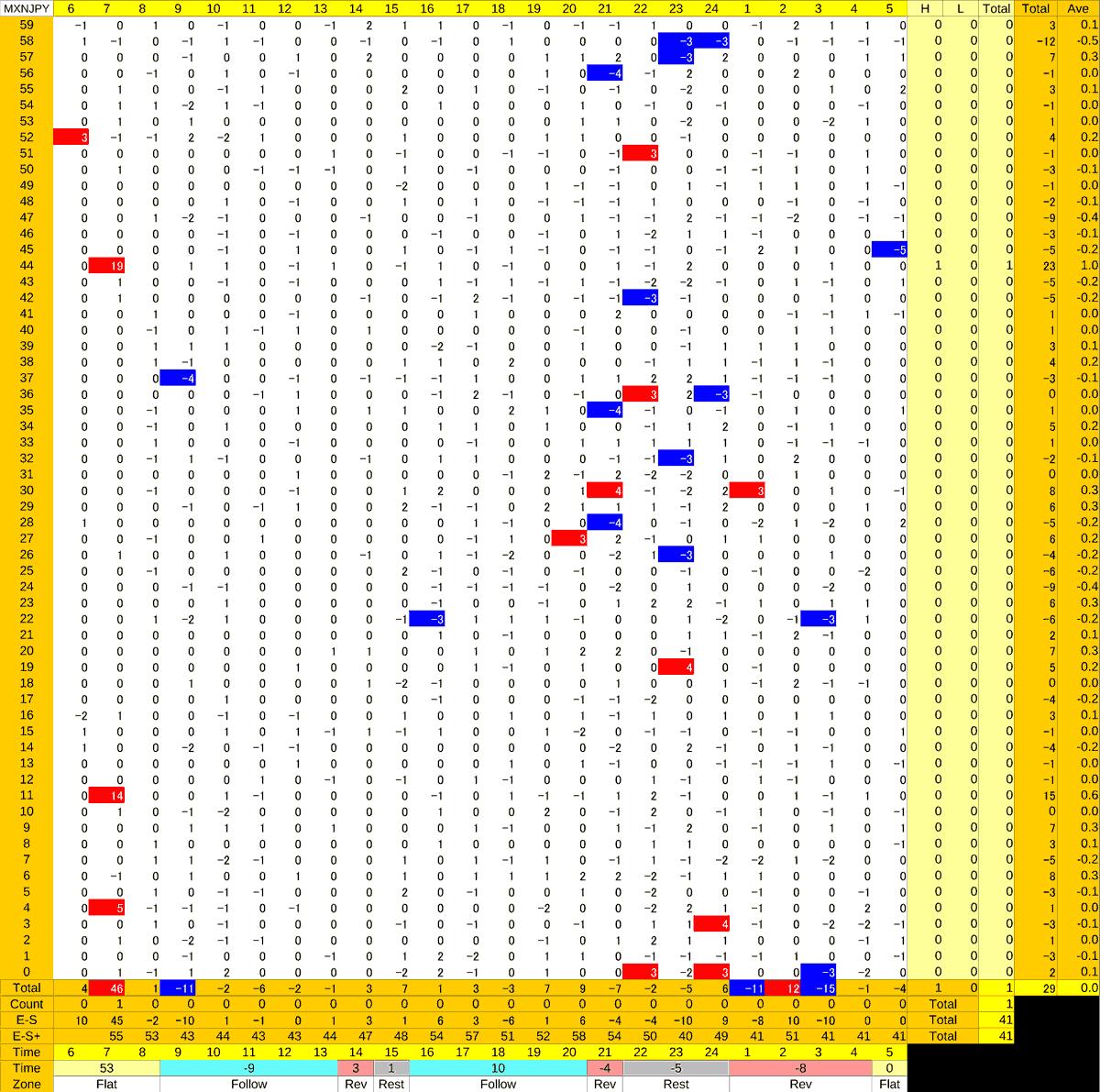 20200824_HS(3)MXNJPY