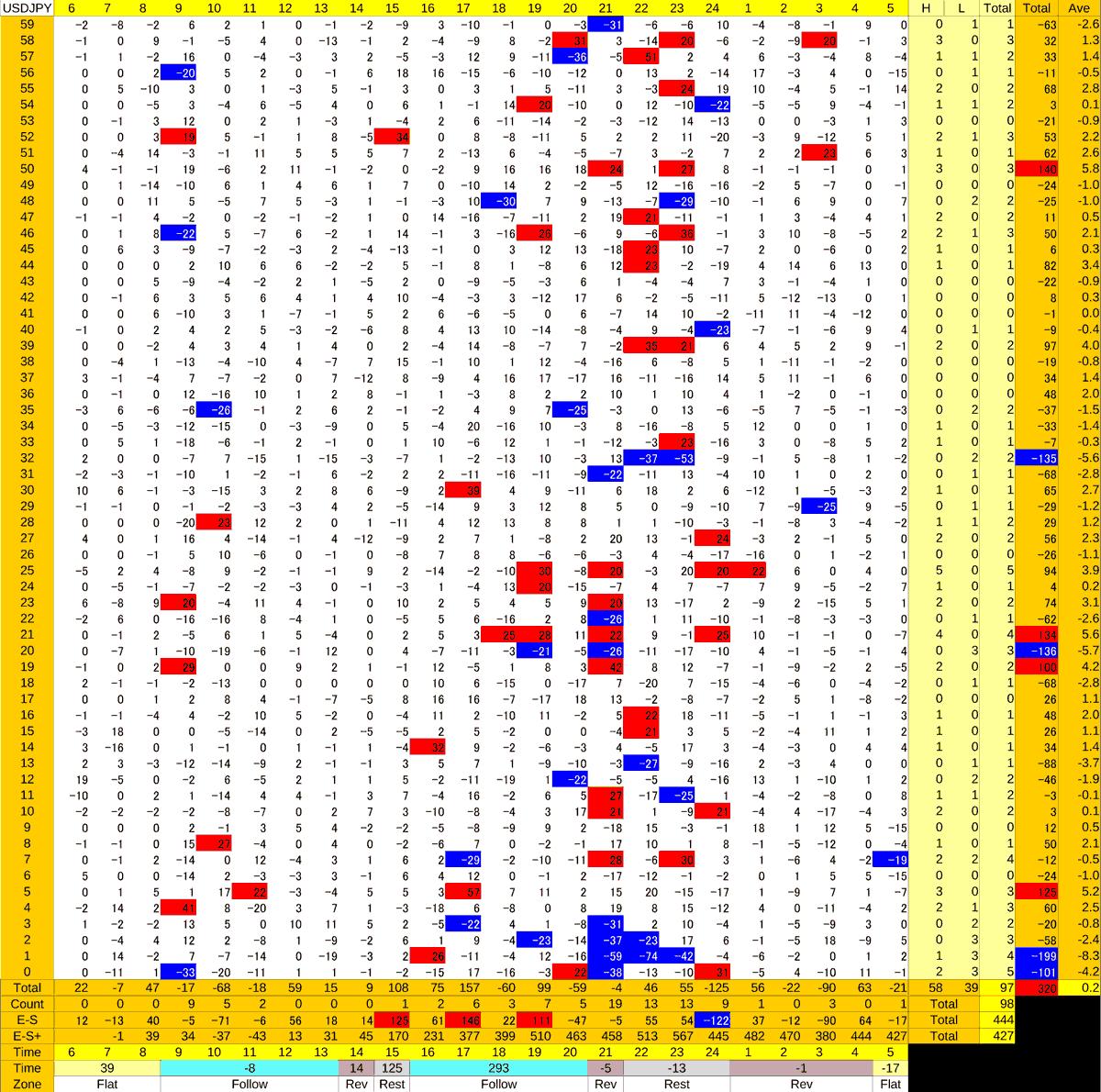20200825_HS(1)USDJPY