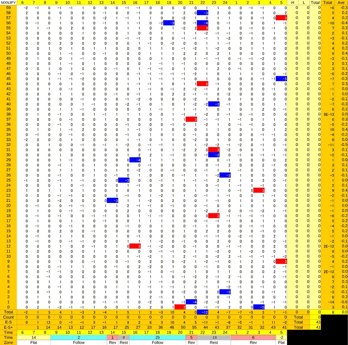 20200825_HS(3)MXNJPY