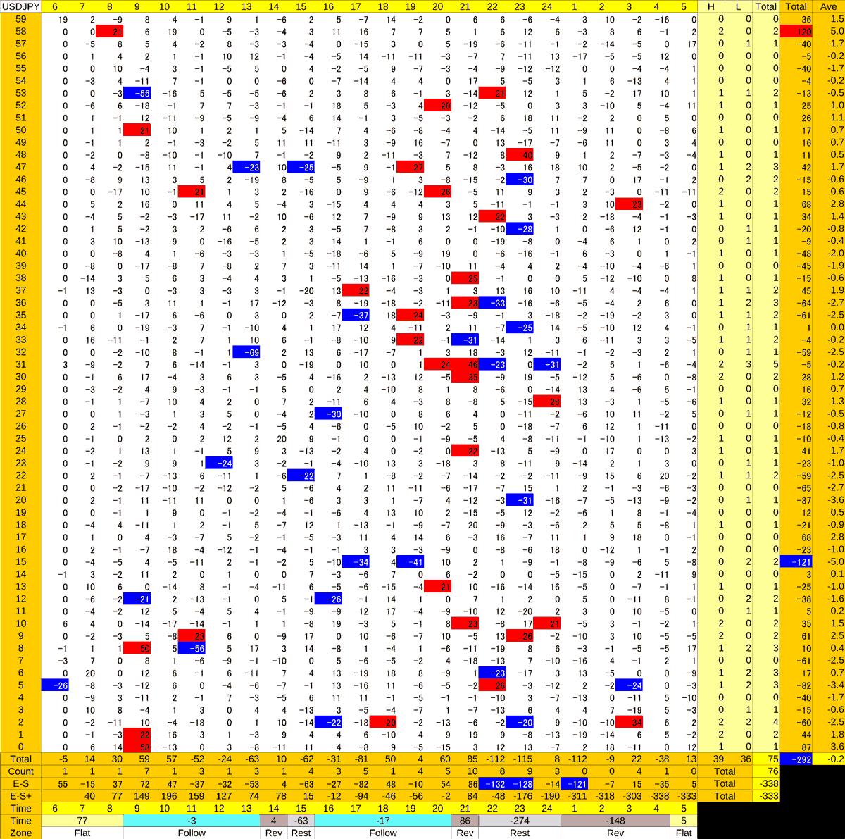 20200826_HS(1)USDJPY