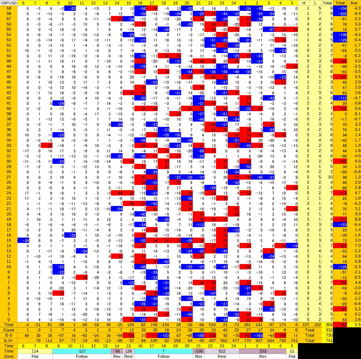 20200826_HS(2)GBPUSD