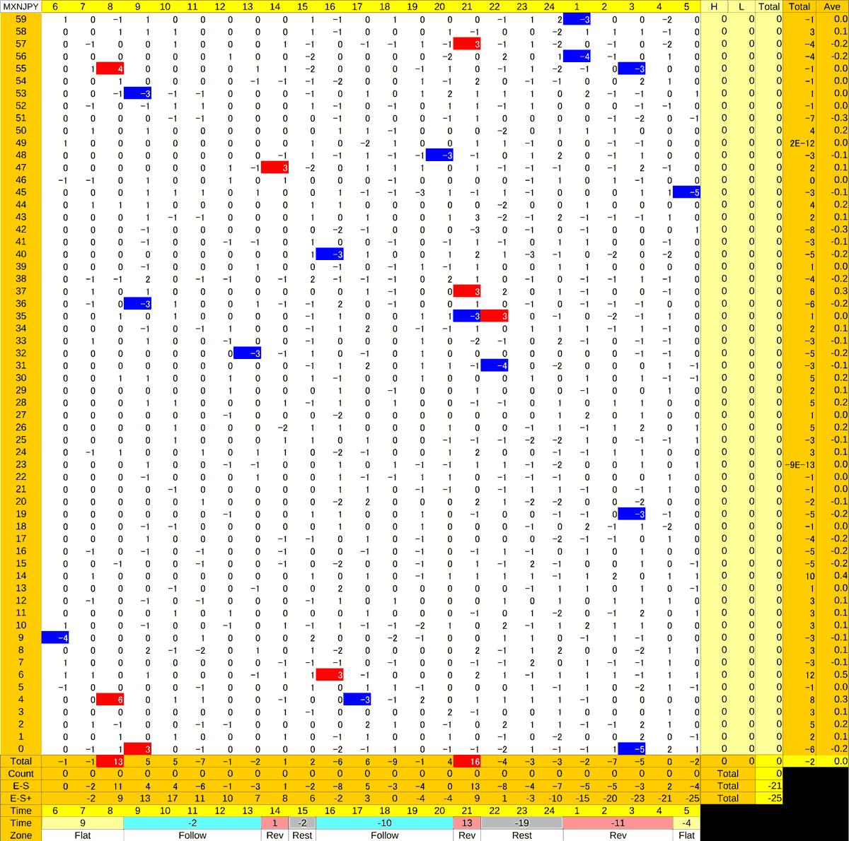 20200826_HS(3)MXNJPY