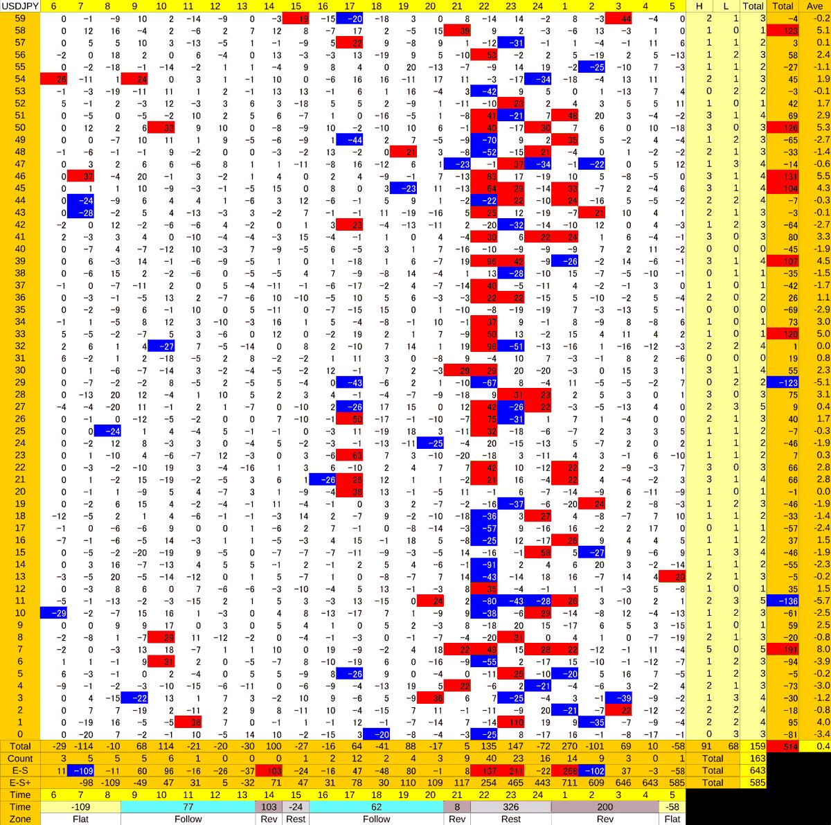 20200827_HS(1)USDJPY
